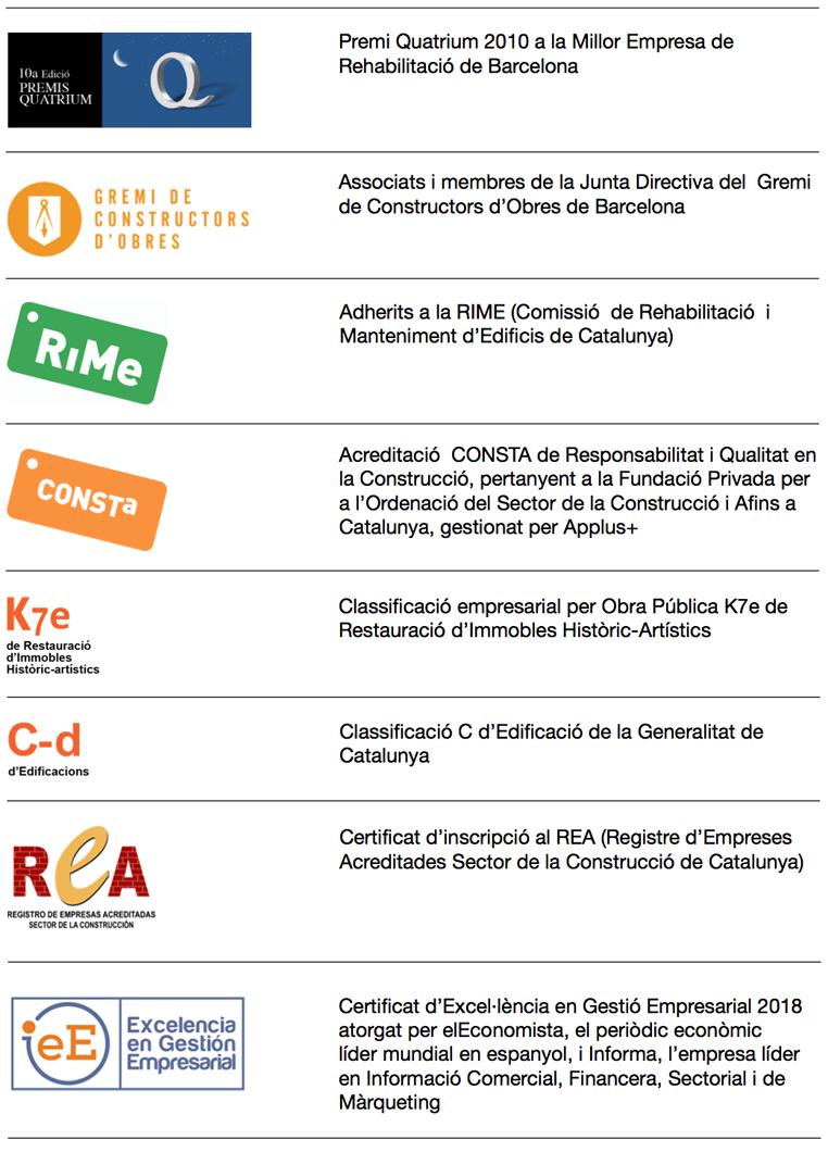 certificats qualitat