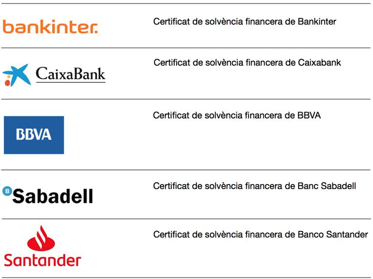 solvència bancària